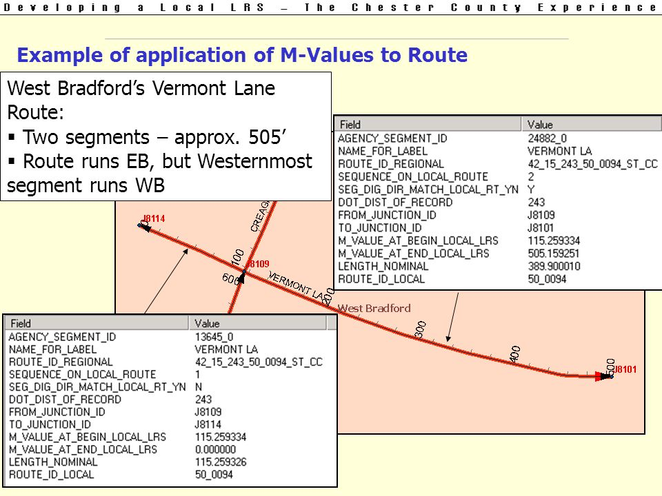 Example of application of M-Values to Route West Bradfords Vermont Lane Route: Two segments – approx.