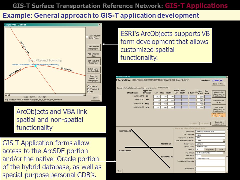 GIS-T Application forms allow access to the ArcSDE portion and/or the native–Oracle portion of the hybrid database, as well as special-purpose personal GDBs.