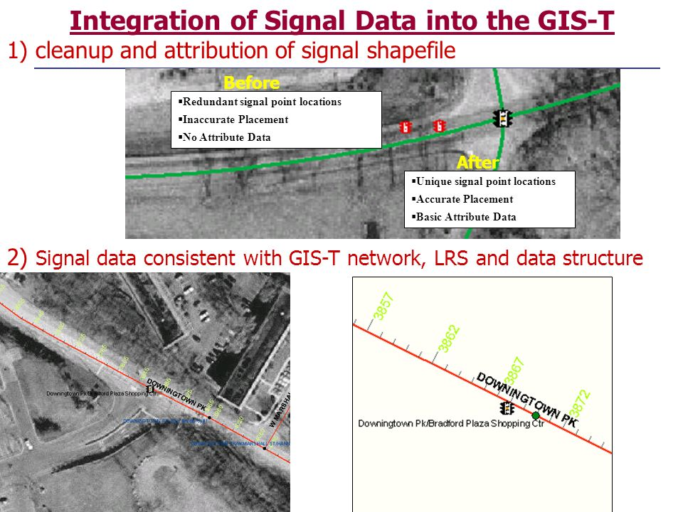 Integration of Signal Data into the GIS-T 1) cleanup and attribution of signal shapefile Redundant signal point locations Inaccurate Placement No Attribute Data Before Unique signal point locations Accurate Placement Basic Attribute Data After 2) Signal data consistent with GIS-T network, LRS and data structure