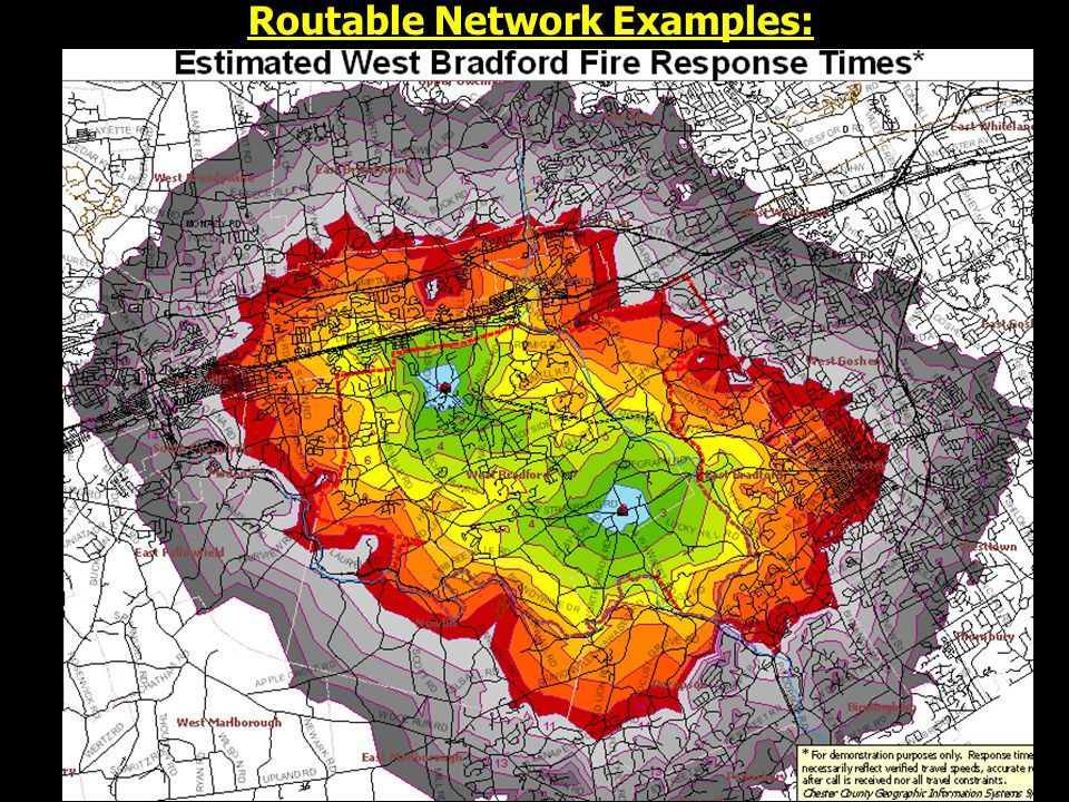 Routable Network Examples: