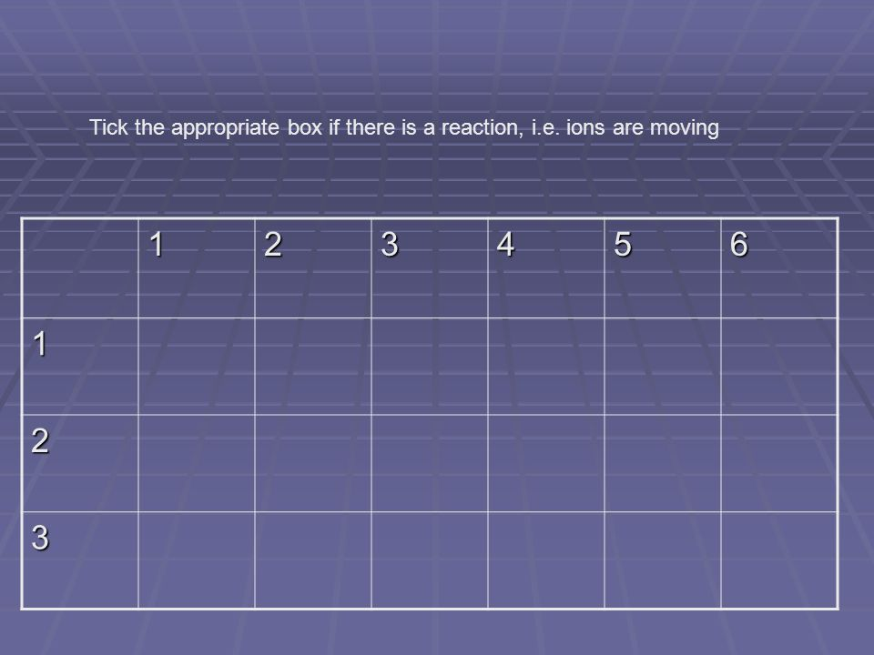 Tick the appropriate box if there is a reaction, i.e. ions are moving