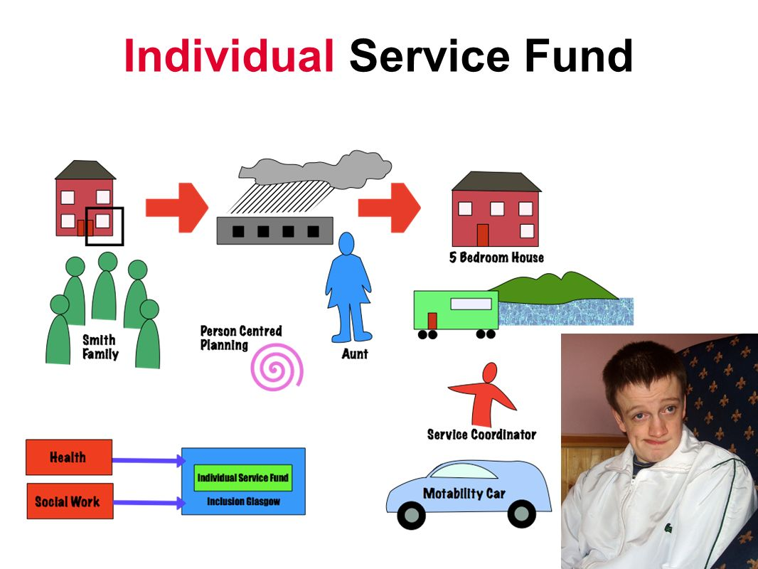 Individual Service Fund