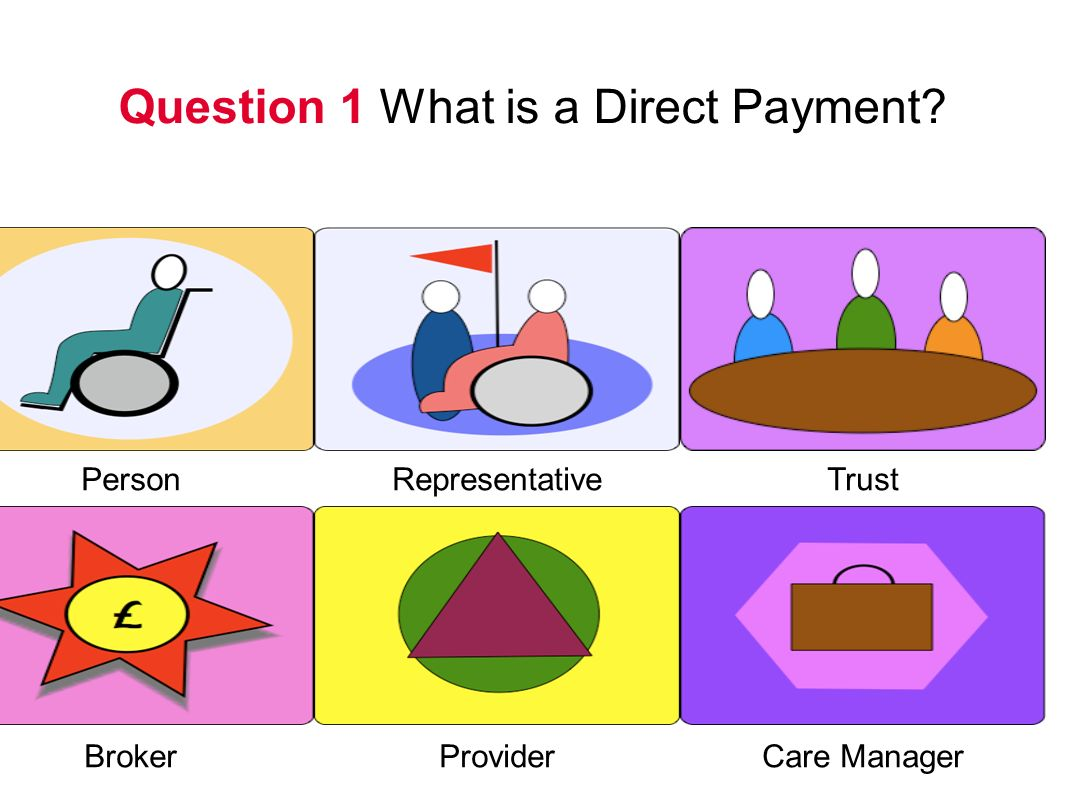PersonRepresentativeTrust BrokerProviderCare Manager Question 1 What is a Direct Payment