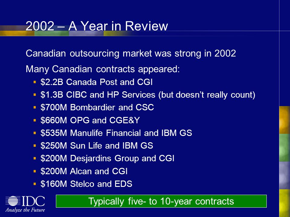 2002 – A Year in Review Canadian outsourcing market was strong in 2002 Many Canadian contracts appeared: $2.2B Canada Post and CGI $1.3B CIBC and HP Services (but doesnt really count) $700M Bombardier and CSC $660M OPG and CGE&Y $535M Manulife Financial and IBM GS $250M Sun Life and IBM GS $200M Desjardins Group and CGI $200M Alcan and CGI $160M Stelco and EDS Typically five- to 10-year contracts