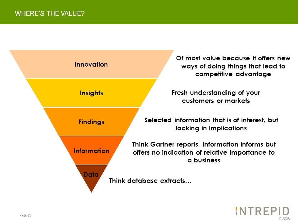 Page 13 © 2008 WHERES THE VALUE. Information Think Gartner reports.