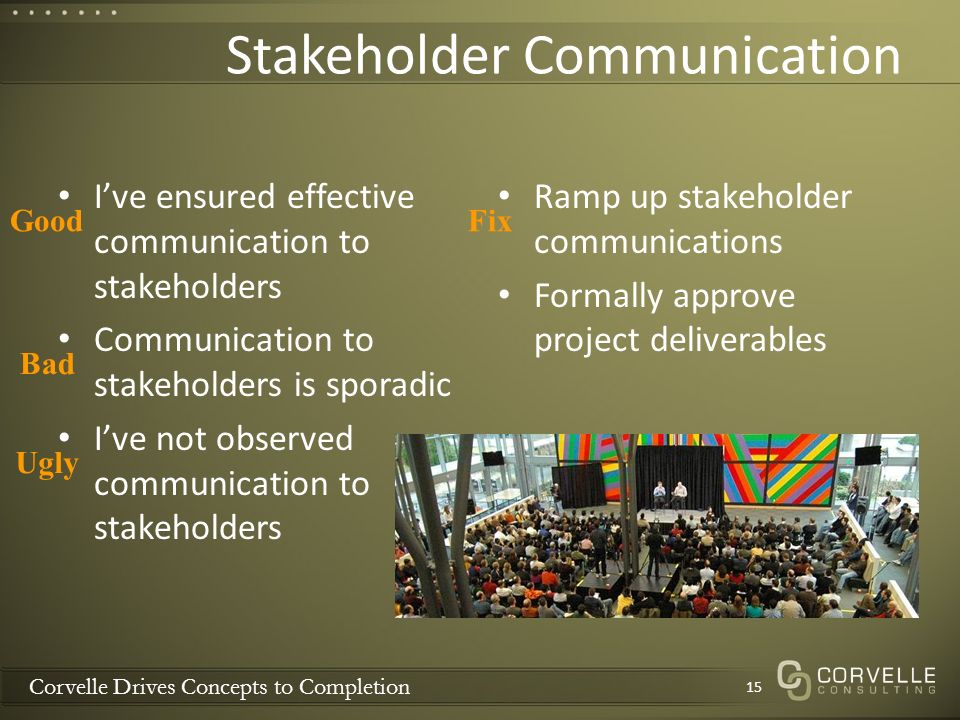 Corvelle Drives Concepts to Completion Stakeholder Communication Ive ensured effective communication to stakeholders Communication to stakeholders is sporadic Ive not observed communication to stakeholders Ramp up stakeholder communications Formally approve project deliverables 15 Good Bad Ugly Fix