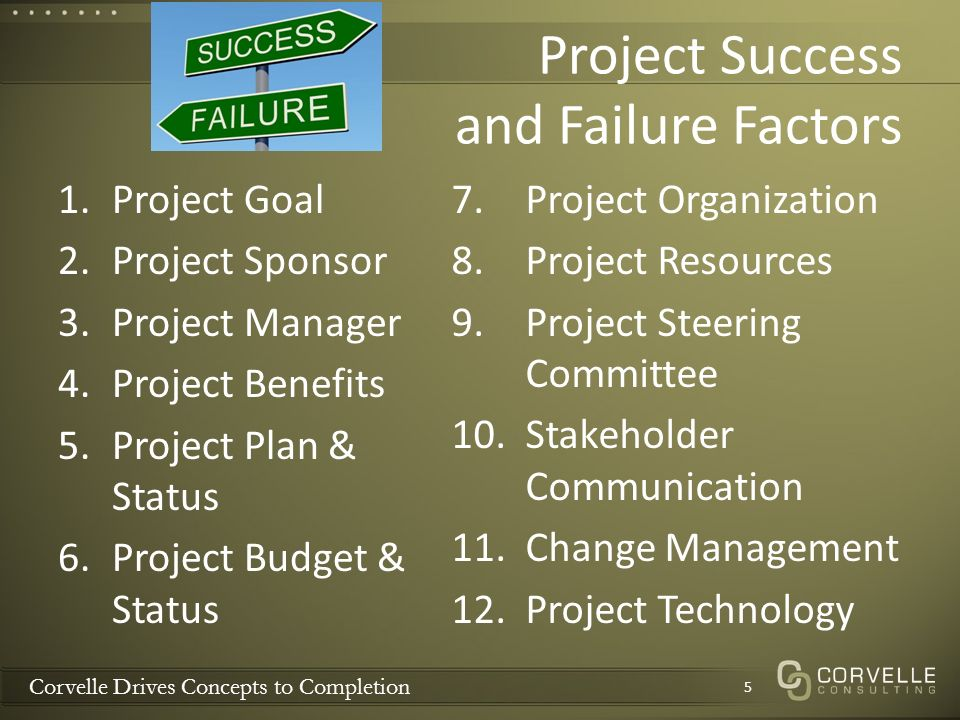 Corvelle Drives Concepts to Completion Project Success and Failure Factors 1.Project Goal 2.Project Sponsor 3.Project Manager 4.Project Benefits 5.Project Plan & Status 6.Project Budget & Status 7.Project Organization 8.Project Resources 9.Project Steering Committee 10.Stakeholder Communication 11.Change Management 12.Project Technology 5