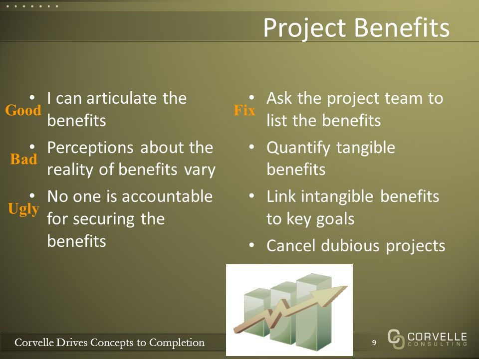 Corvelle Drives Concepts to Completion Project Benefits I can articulate the benefits Perceptions about the reality of benefits vary No one is accountable for securing the benefits Ask the project team to list the benefits Quantify tangible benefits Link intangible benefits to key goals Cancel dubious projects 9 Good Bad Ugly Fix