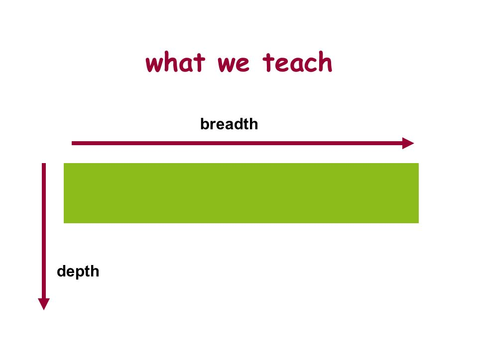 what we teach breadth depth