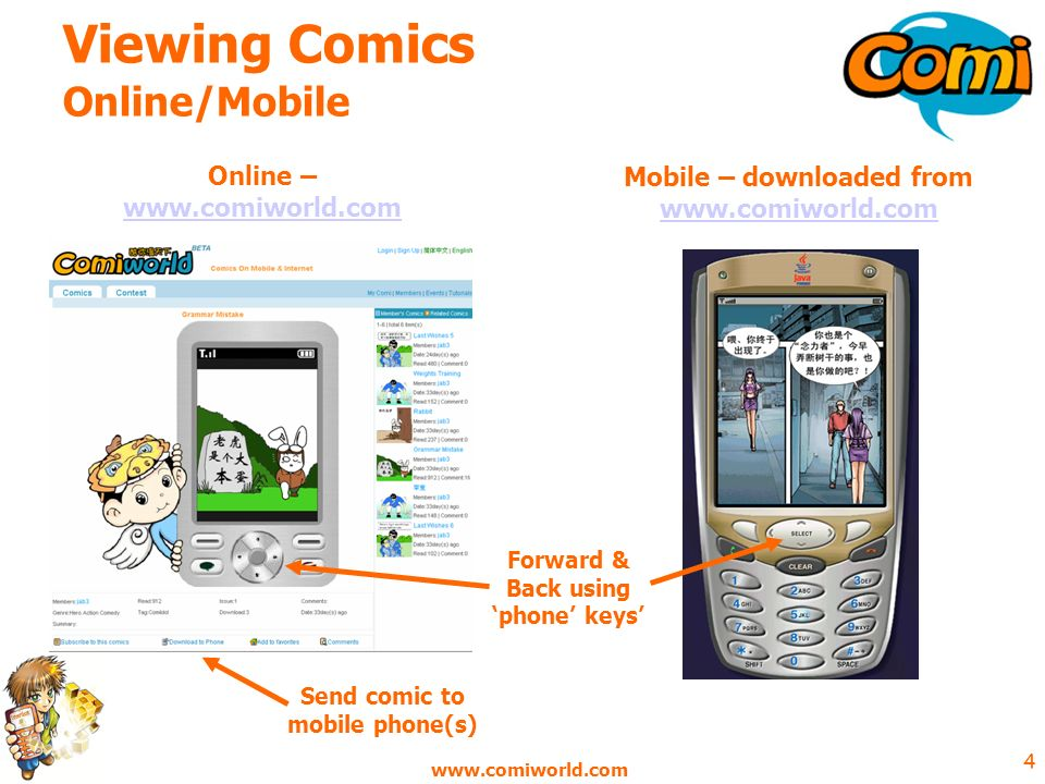 4 Viewing Comics Online/Mobile Online –     Mobile – downloaded from     Forward & Back using phone keys Send comic to mobile phone(s)