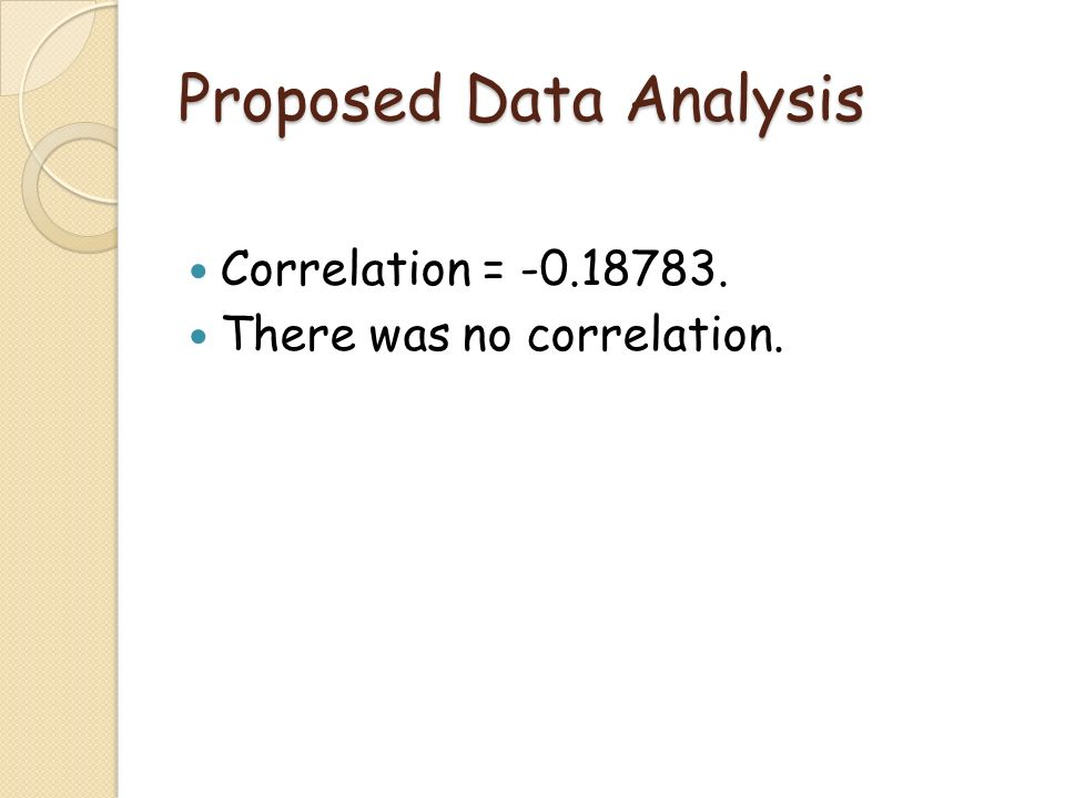Proposed Data Analysis Correlation = -0.18783. There was no correlation.