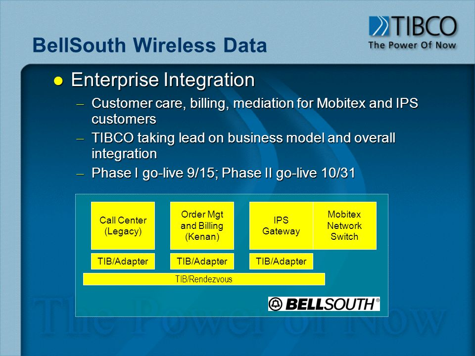 BellSouth Wireless Data l Enterprise Integration – Customer care, billing, mediation for Mobitex and IPS customers – TIBCO taking lead on business model and overall integration – Phase I go-live 9/15; Phase II go-live 10/31 Call Center (Legacy) Order Mgt and Billing (Kenan) IPS Gateway TIB/Rendezvous TIB/Adapter Mobitex Network Switch