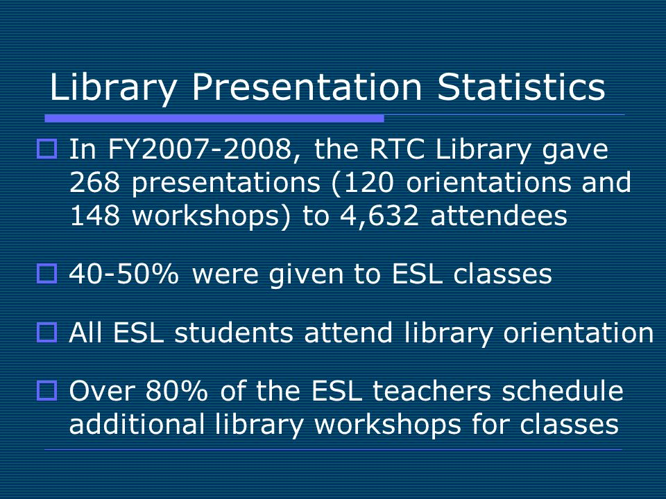 Library Presentation Statistics In FY , the RTC Library gave 268 presentations (120 orientations and 148 workshops) to 4,632 attendees 40-50% were given to ESL classes All ESL students attend library orientation Over 80% of the ESL teachers schedule additional library workshops for classes