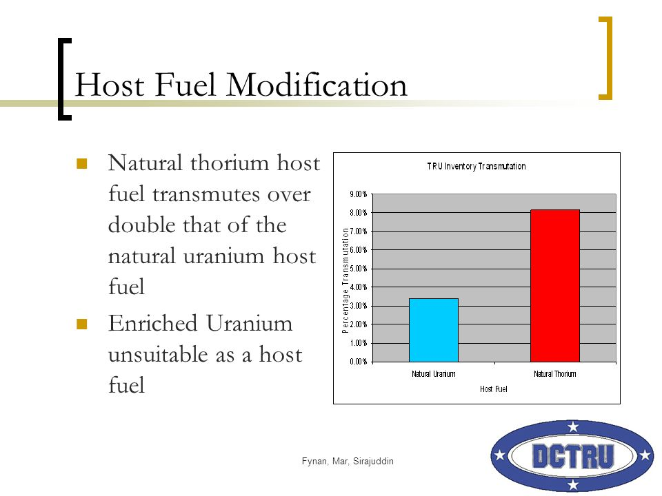 Fynan, Mar, Sirajuddin Host Fuel Modification Natural thorium host fuel transmutes over double that of the natural uranium host fuel Enriched Uranium unsuitable as a host fuel