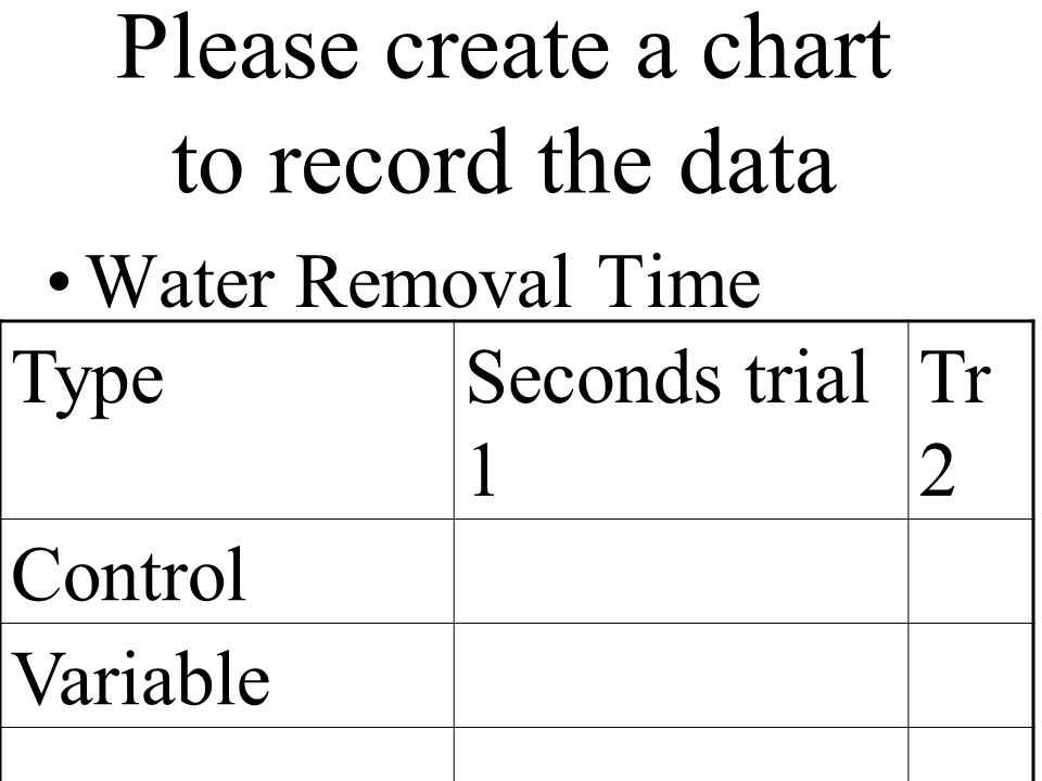 Please create a chart to record the data Water Removal Time TypeSeconds trial 1 Tr 2 Control Variable