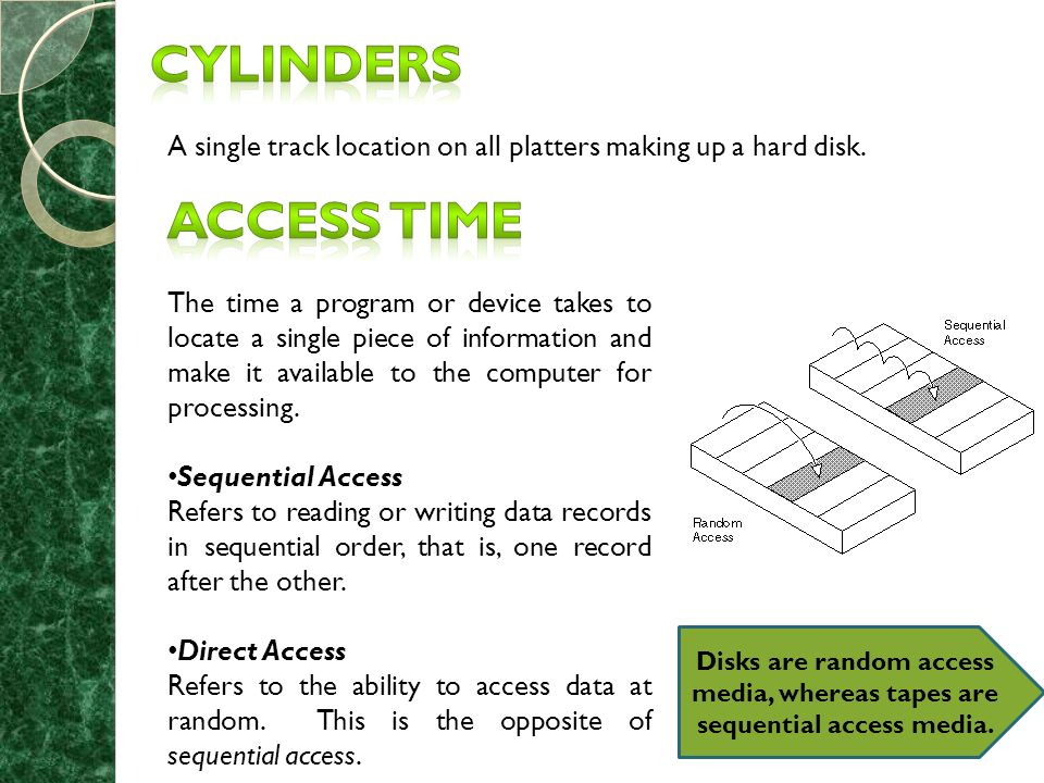 A single track location on all platters making up a hard disk.