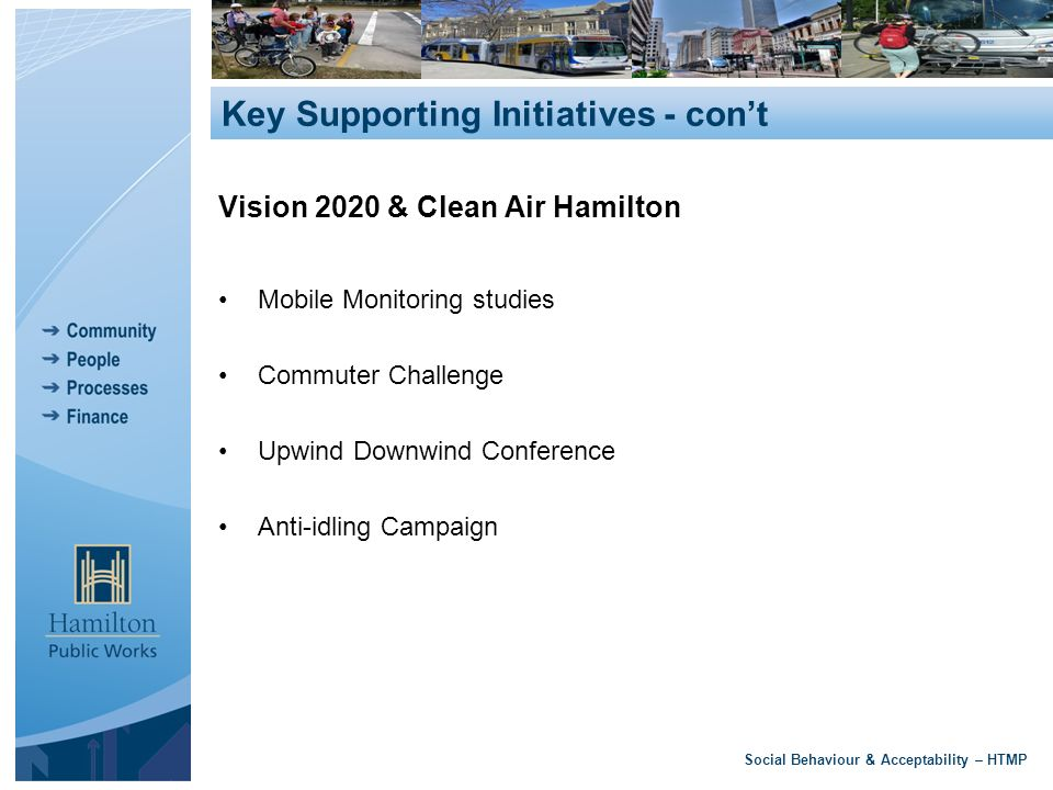 Vision 2020 & Clean Air Hamilton Mobile Monitoring studies Commuter Challenge Upwind Downwind Conference Anti-idling Campaign Social Behaviour & Acceptability – HTMP Key Supporting Initiatives - cont