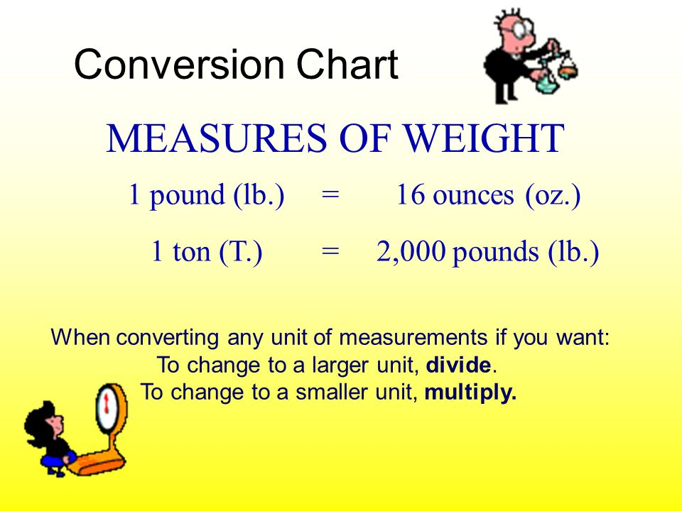 Conversion Chart MEASURES OF WEIGHT 1 pound (lb.)=16 ounces (oz.) 1 ton (T.)=2,000 pounds (lb.) When converting any unit of measurements if you want: To change to a larger unit, divide.