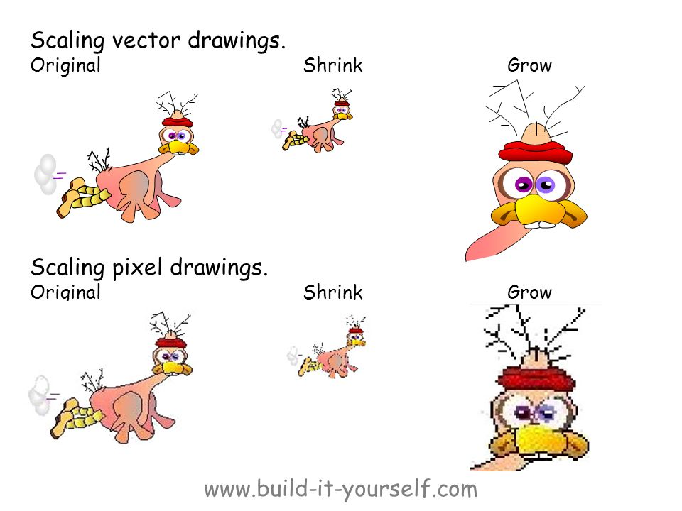 www.build-it-yourself.com Scaling vector drawings.