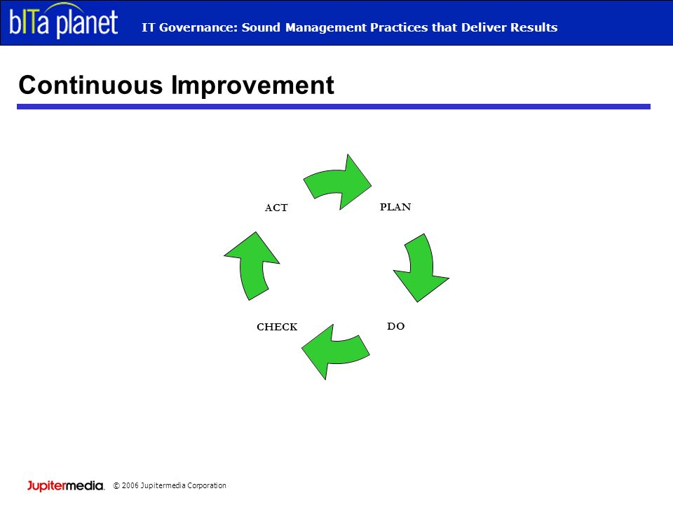 © 2006 Jupitermedia Corporation IT Governance: Sound Management Practices that Deliver Results Continuous Improvement PLAN DOCHECK ACT