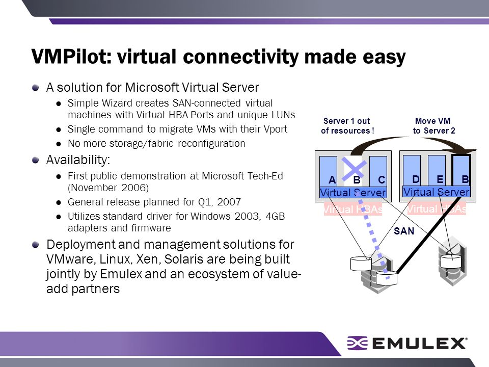 VMPilot: virtual connectivity made easy A solution for Microsoft Virtual Server Simple Wizard creates SAN-connected virtual machines with Virtual HBA Ports and unique LUNs Single command to migrate VMs with their Vport No more storage/fabric reconfiguration Availability: First public demonstration at Microsoft Tech-Ed (November 2006) General release planned for Q1, 2007 Utilizes standard driver for Windows 2003, 4GB adapters and firmware Deployment and management solutions for VMware, Linux, Xen, Solaris are being built jointly by Emulex and an ecosystem of value- add partners Virtual HBAs ABC Virtual Server SAN Virtual HBAs Server 1 out of resources .