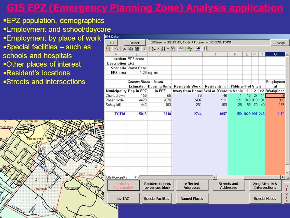 GIS EPZ (Emergency Planning Zone) Analysis application EPZ population, demographics Employment and school/daycare Employment by place of work Special facilities – such as schools and hospitals Other places of interest Residents locations Streets and intersections