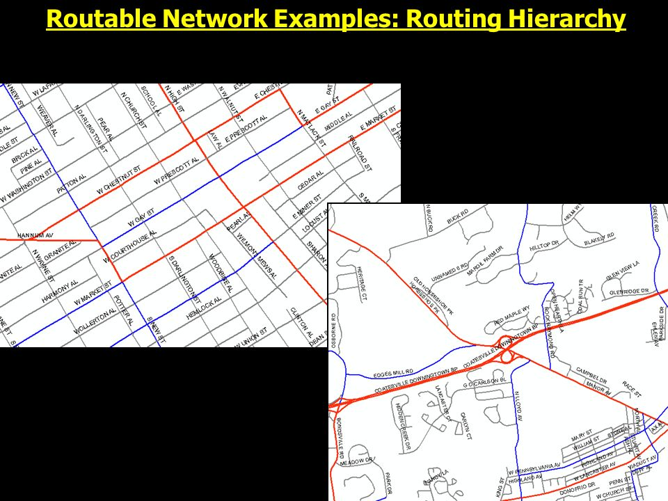 Routable Network Examples: Routing Hierarchy