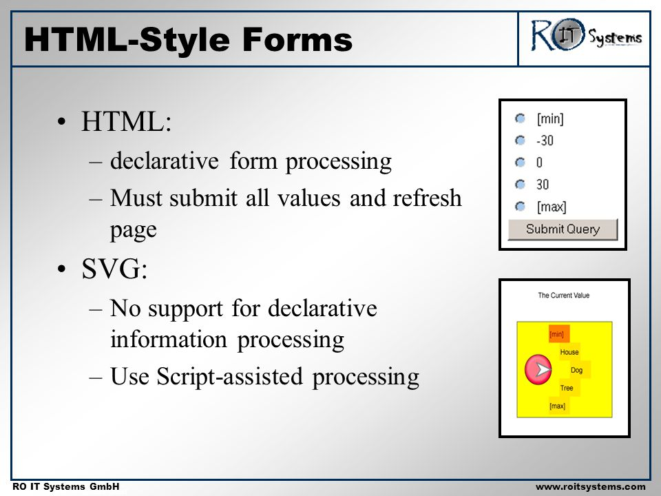 Copyright 2001 RO IT Systems GmbH RO IT Systems GmbHwww.roitsystems.com HTML: –declarative form processing –Must submit all values and refresh page SVG: –No support for declarative information processing –Use Script-assisted processing HTML-Style Forms