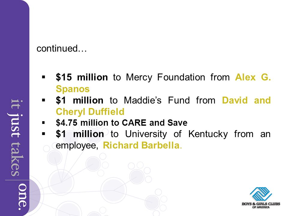 $15 million to Mercy Foundation from Alex G.