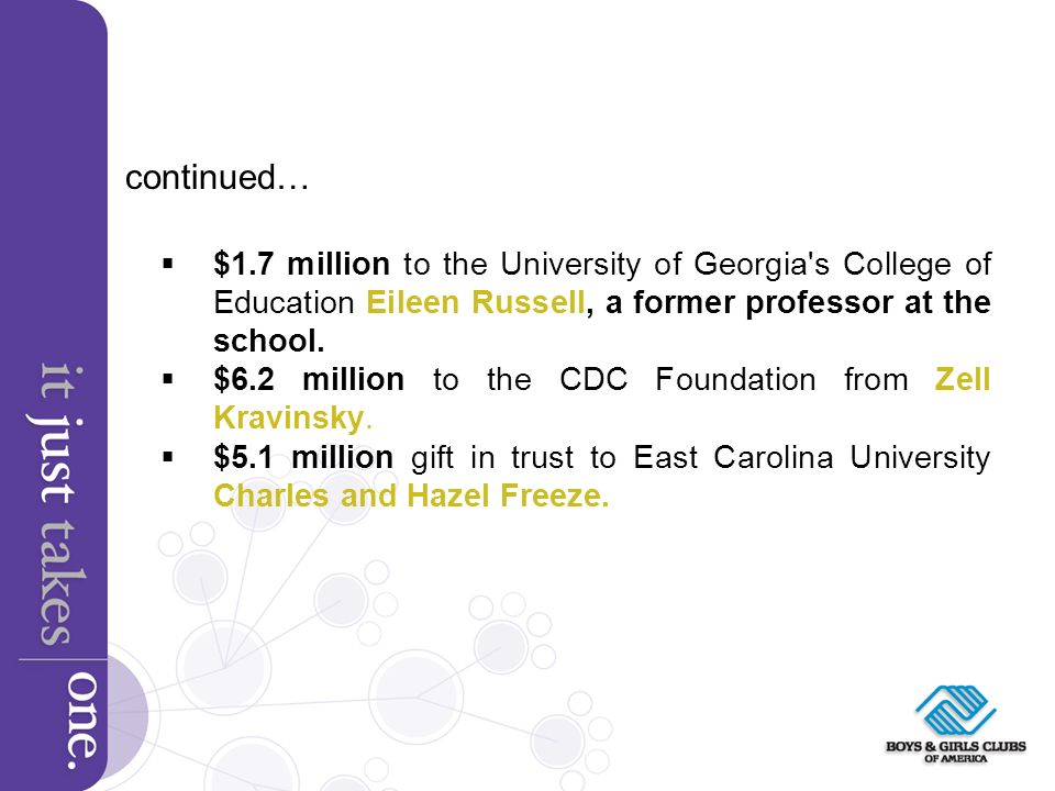 $1.7 million to the University of Georgia s College of Education Eileen Russell, a former professor at the school.