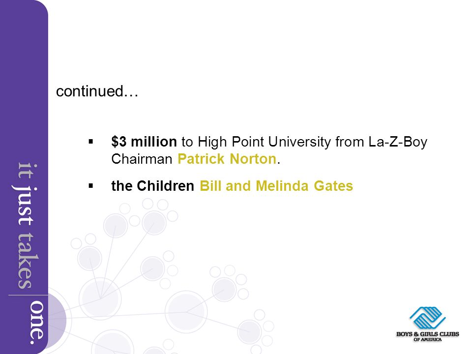 $3 million to High Point University from La-Z-Boy Chairman Patrick Norton.