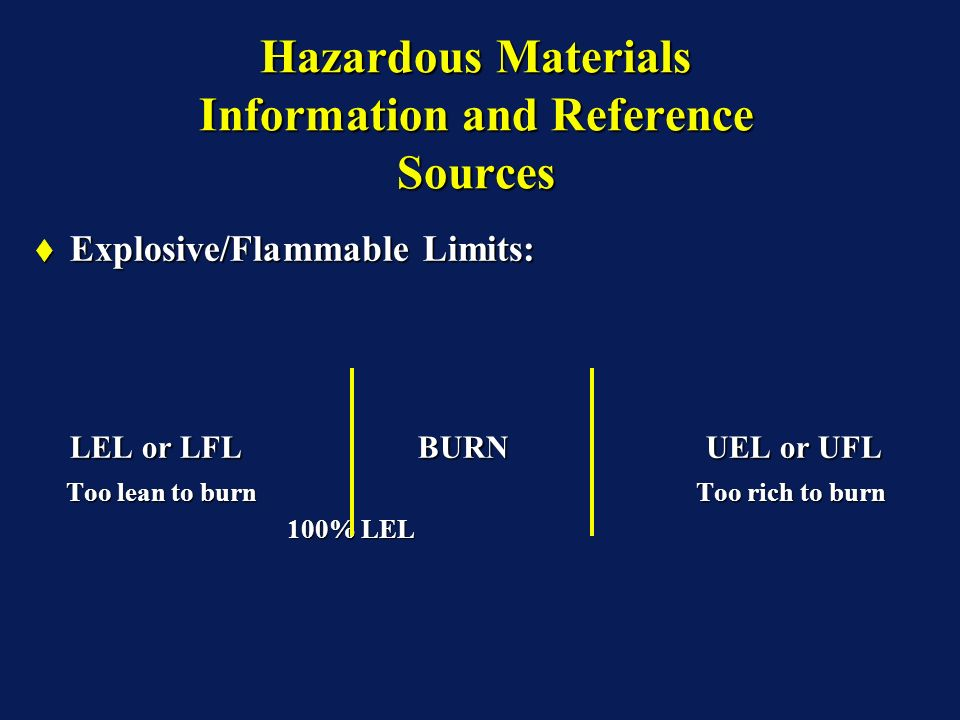 Hazardous Materials Information and Reference Sources Explosive/Flammable Limits: Explosive/Flammable Limits: LEL or LFLBURNUEL or UFL Too lean to burn Too rich to burn Too lean to burn Too rich to burn 100% LEL 100% LEL Explosive/Flammable Limits: Explosive/Flammable Limits: LEL or LFLBURNUEL or UFL Too lean to burn Too rich to burn Too lean to burn Too rich to burn 100% LEL 100% LEL