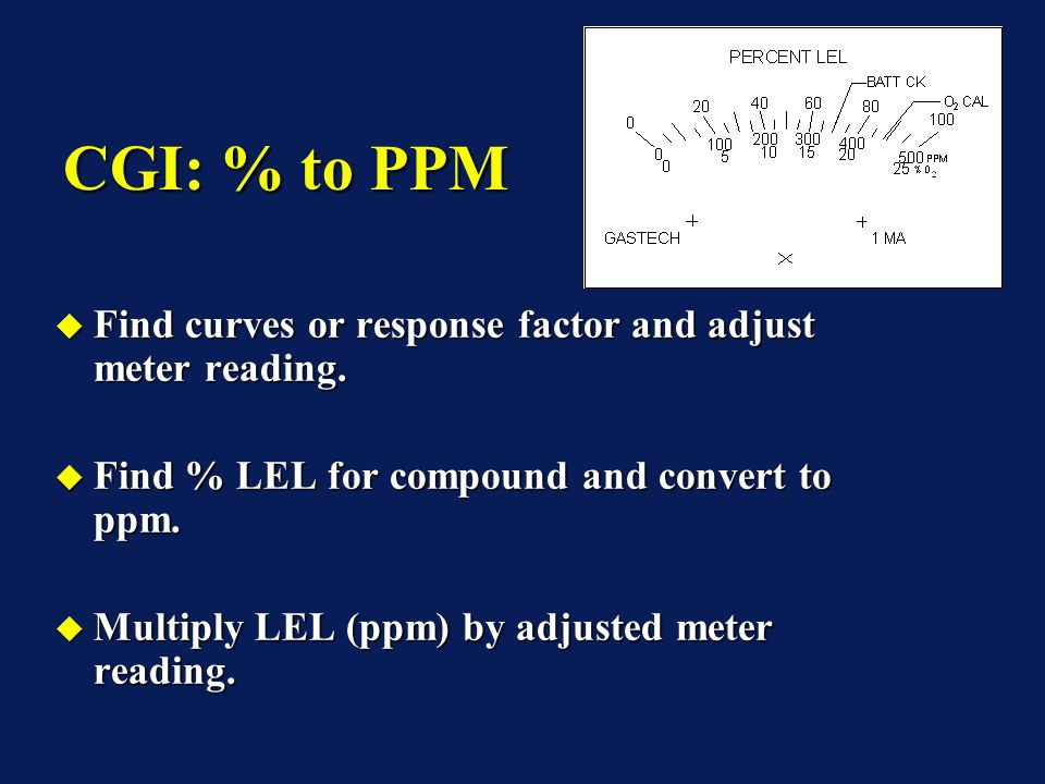CGI: % to PPM Find curves or response factor and adjust meter reading.