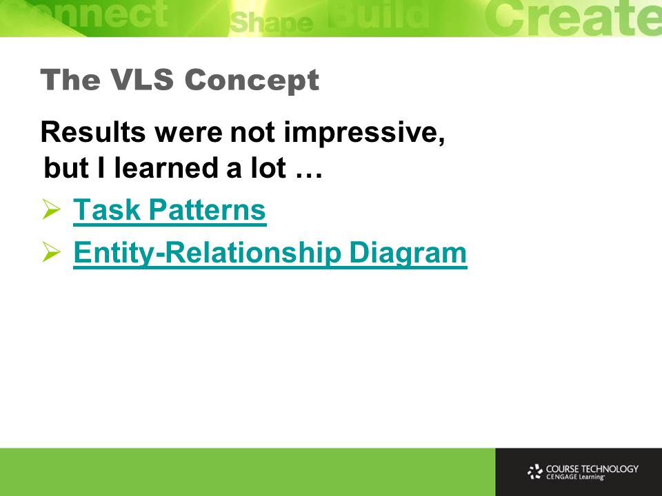 Results were not impressive, but I learned a lot … Task Patterns Entity-Relationship Diagram The VLS Concept