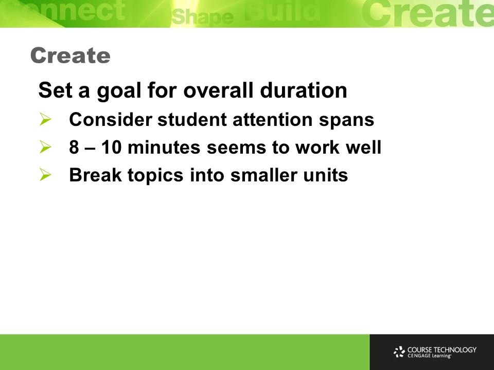 Create Set a goal for overall duration Consider student attention spans 8 – 10 minutes seems to work well Break topics into smaller units