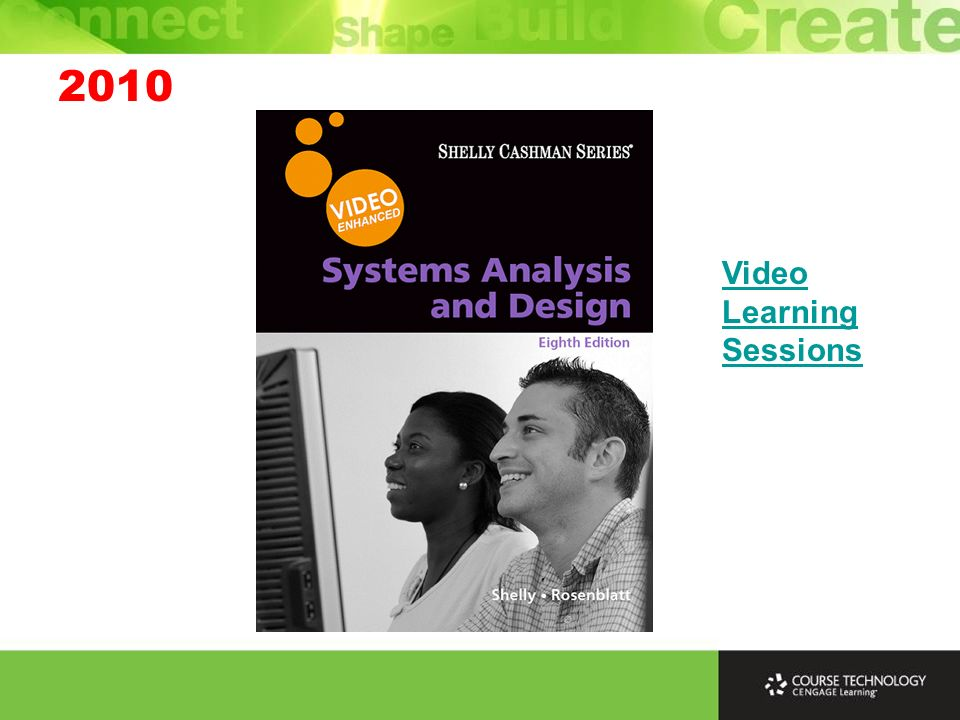 Video Learning Sessions 2010