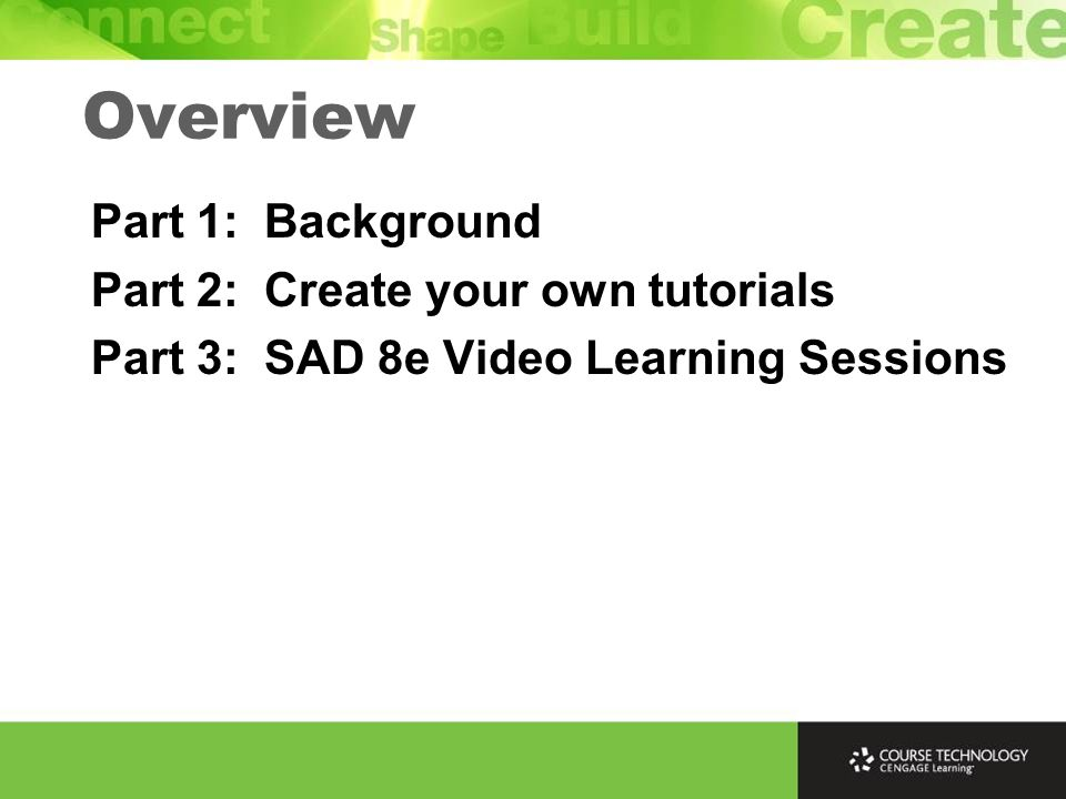 Part 1: Background Part 2: Create your own tutorials Part 3: SAD 8e Video Learning Sessions Overview