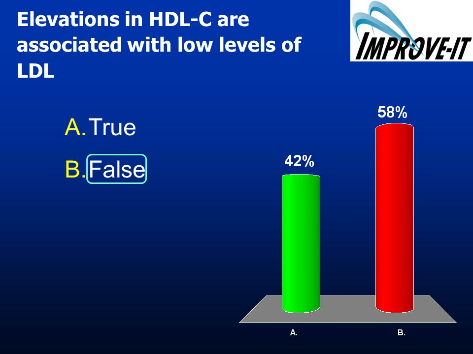 Elevations in HDL-C are associated with low levels of LDL A. A.True B. B.False