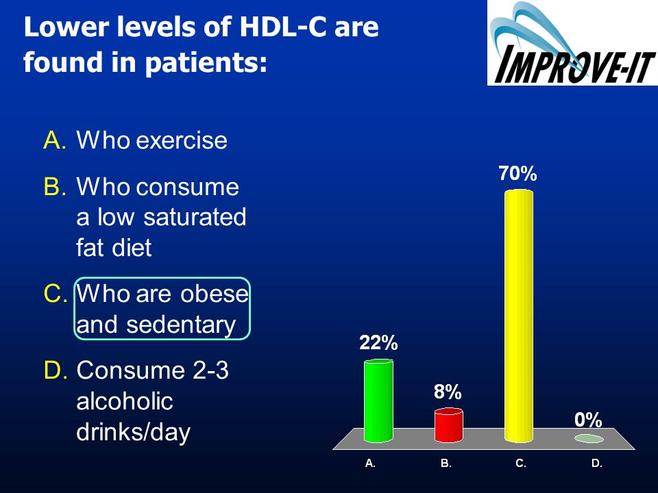 Lower levels of HDL-C are found in patients: A. A.Who exercise B.