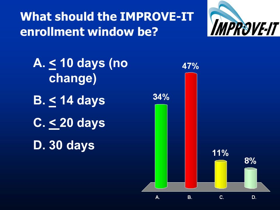 What should the IMPROVE-IT enrollment window be. A.