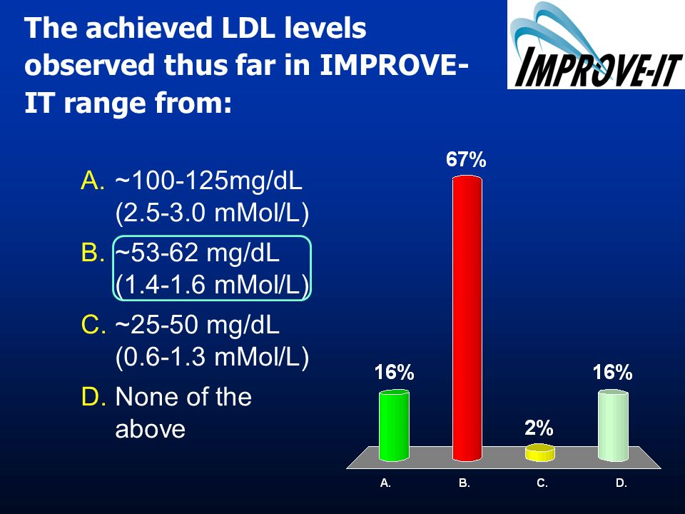 The achieved LDL levels observed thus far in IMPROVE- IT range from: A.