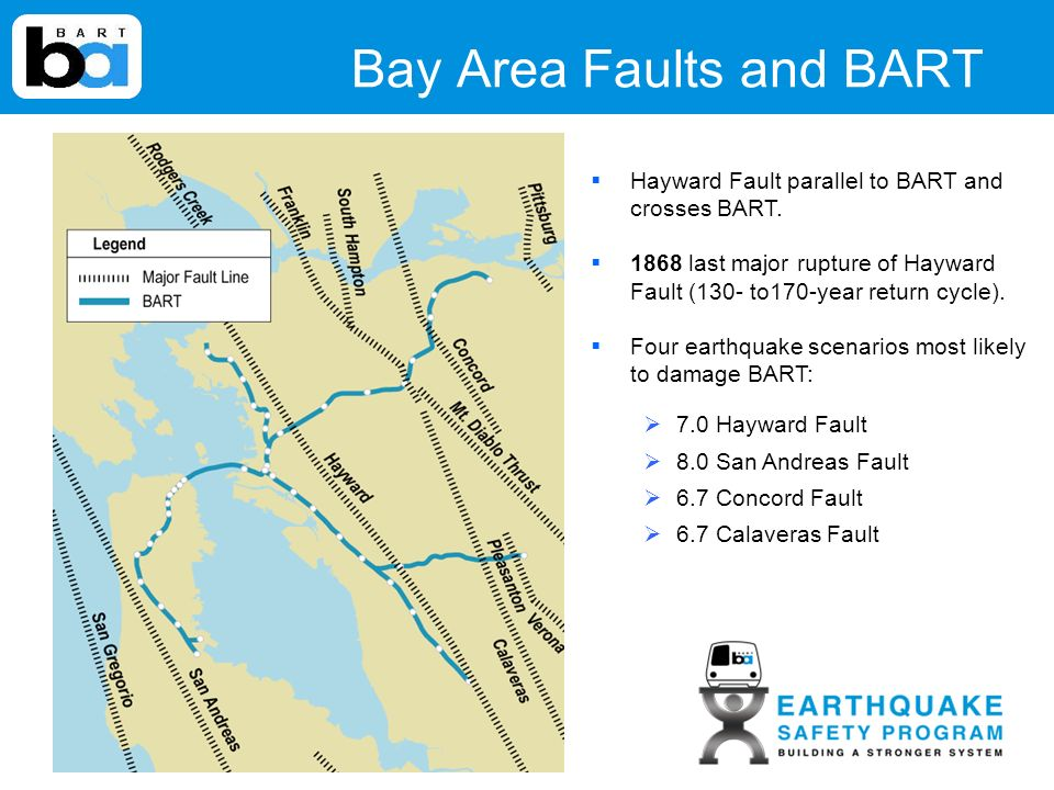 Hayward Fault parallel to BART and crosses BART.