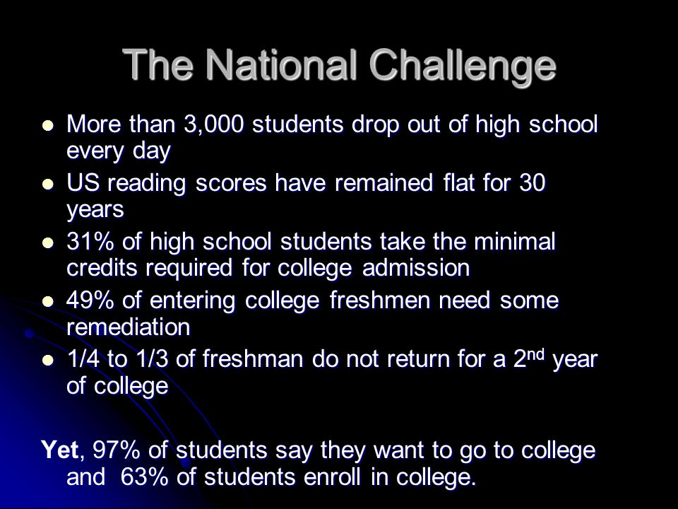 The National Challenge More than 3,000 students drop out of high school every day More than 3,000 students drop out of high school every day US reading scores have remained flat for 30 years US reading scores have remained flat for 30 years 31% of high school students take the minimal credits required for college admission 31% of high school students take the minimal credits required for college admission 49% of entering college freshmen need some remediation 49% of entering college freshmen need some remediation 1/4 to 1/3 of freshman do not return for a 2 nd year of college 1/4 to 1/3 of freshman do not return for a 2 nd year of college Yet, 97% of students say they want to go to college and 63% of students enroll in college.