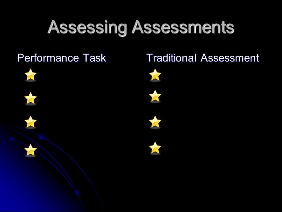 Assessing Assessments Performance Task Traditional Assessment