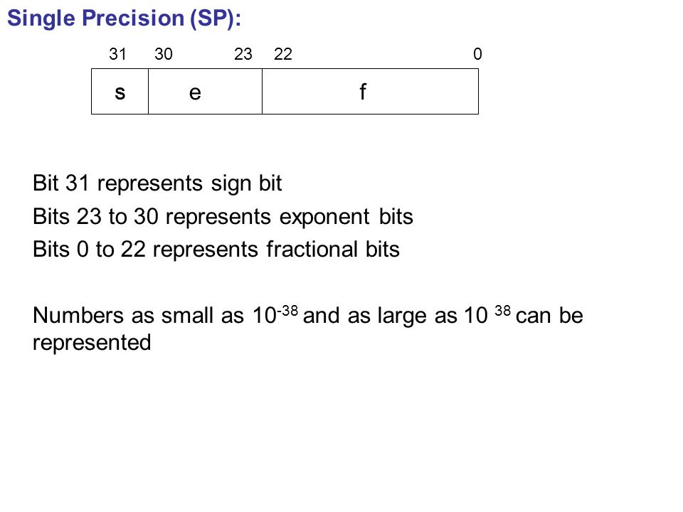 Single Precision (SP): Bit 31 represents sign bit Bits 23 to 30 represents exponent bits Bits 0 to 22 represents fractional bits Numbers as small as 10 -38 and as large as 10 38 can be represented S ef 022233031
