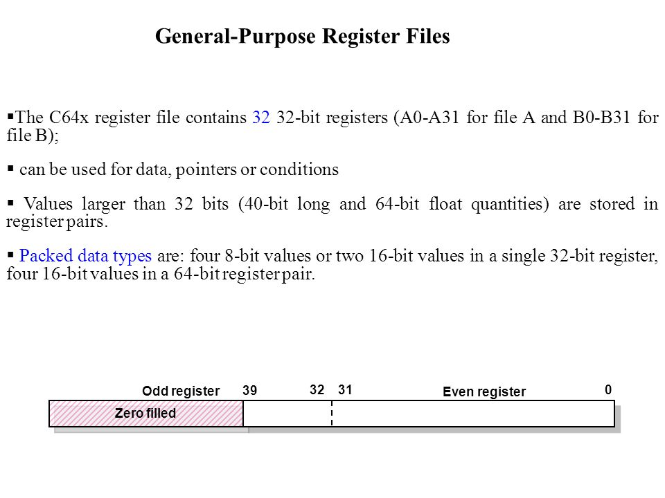 General-Purpose Register Files The C64x register file contains 32 32-bit registers (A0-A31 for file A and B0-B31 for file B); can be used for data, pointers or conditions Values larger than 32 bits (40-bit long and 64-bit float quantities) are stored in register pairs.