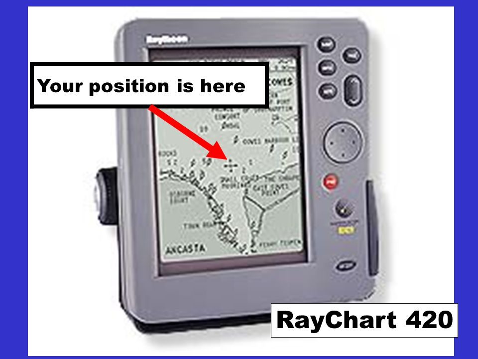 RayChart 420 Your position is here