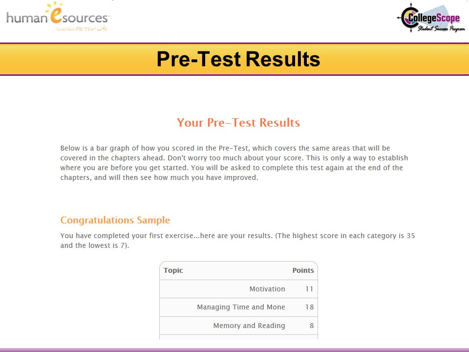 Illuminate Your Life Pre-Test Results