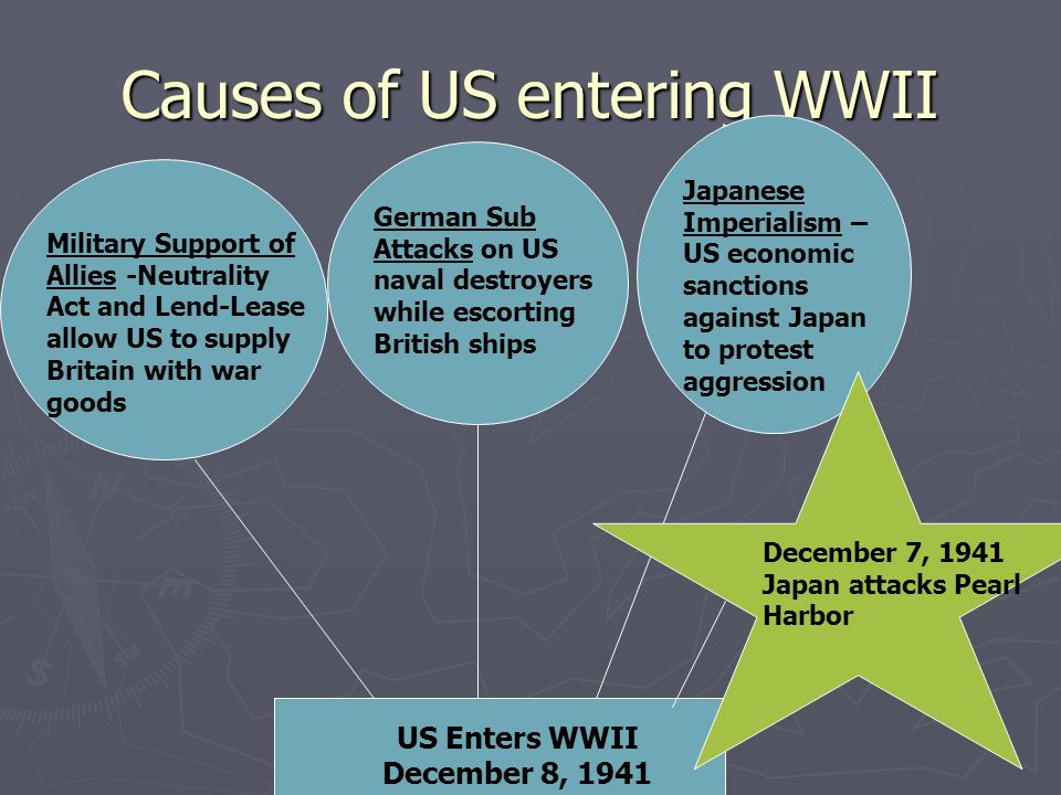 Causes of US entering WWII Military Support of Allies -Neutrality Act and Lend-Lease allow US to supply Britain with war goods German Sub Attacks on US naval destroyers while escorting British ships Japanese Imperialism – US economic sanctions against Japan to protest aggression US Enters WWII December 8, 1941 December 7, 1941 Japan attacks Pearl Harbor
