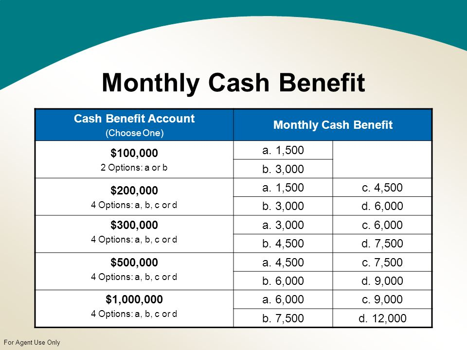 For Agent Use Only Monthly Cash Benefit Cash Benefit Account (Choose One) Monthly Cash Benefit $100,000 2 Options: a or b a.